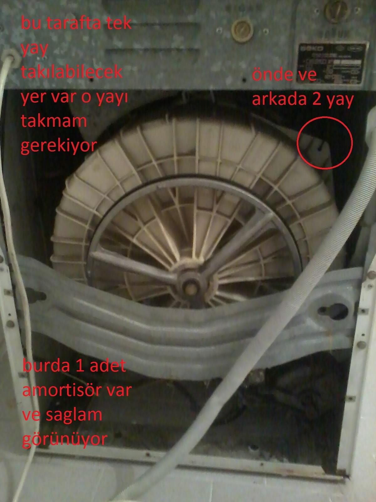 Beko 2812 b Kazan Düşmesi