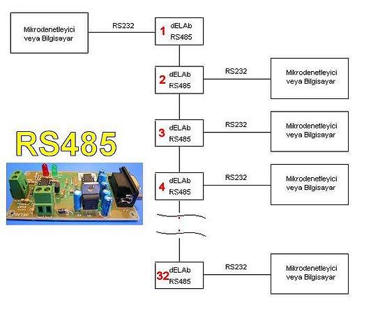rs485net.jpg