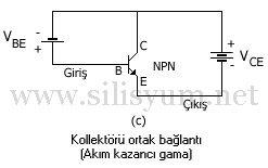 sekil4.10(c).jpg